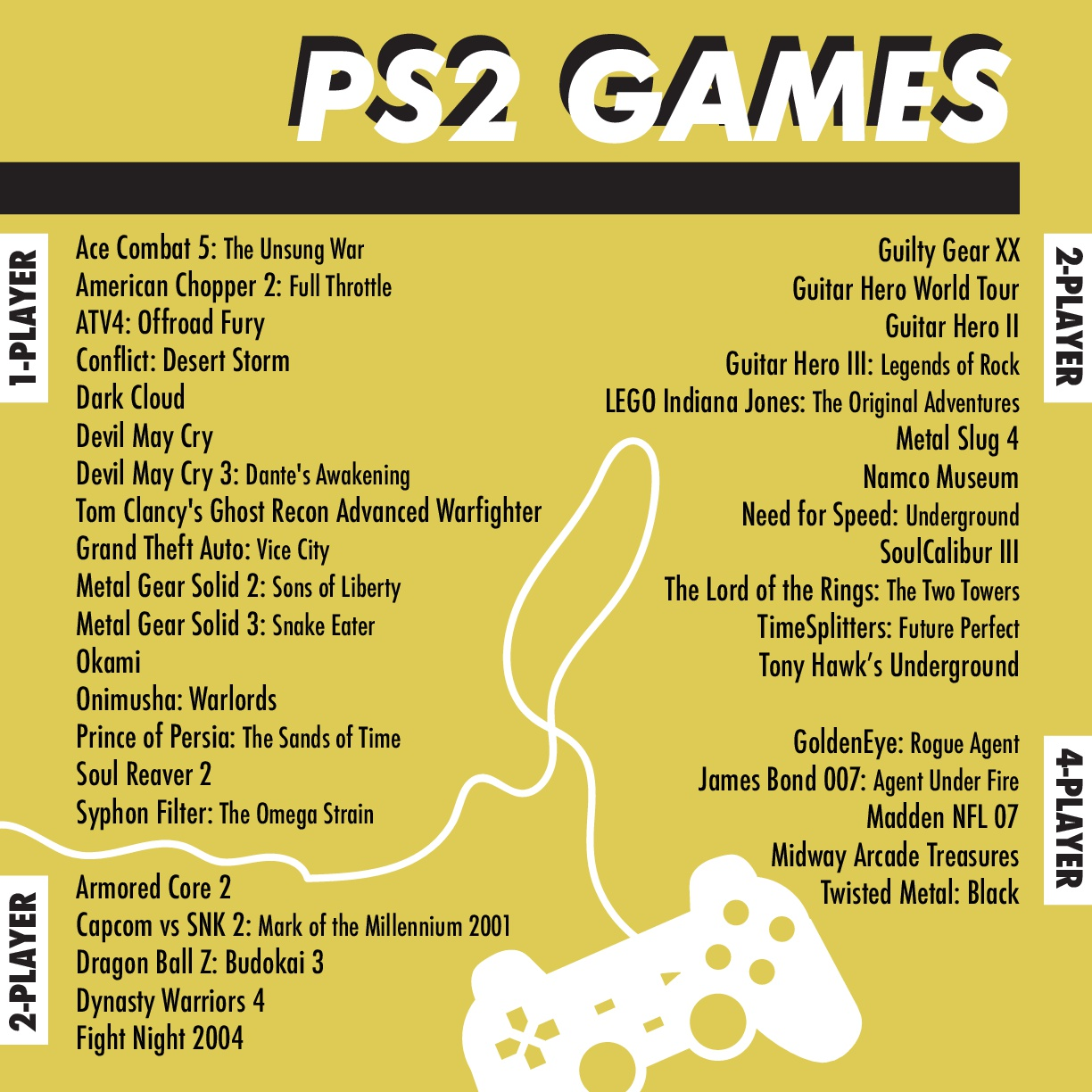 ASLC Student Life Gaming - PS2 Games