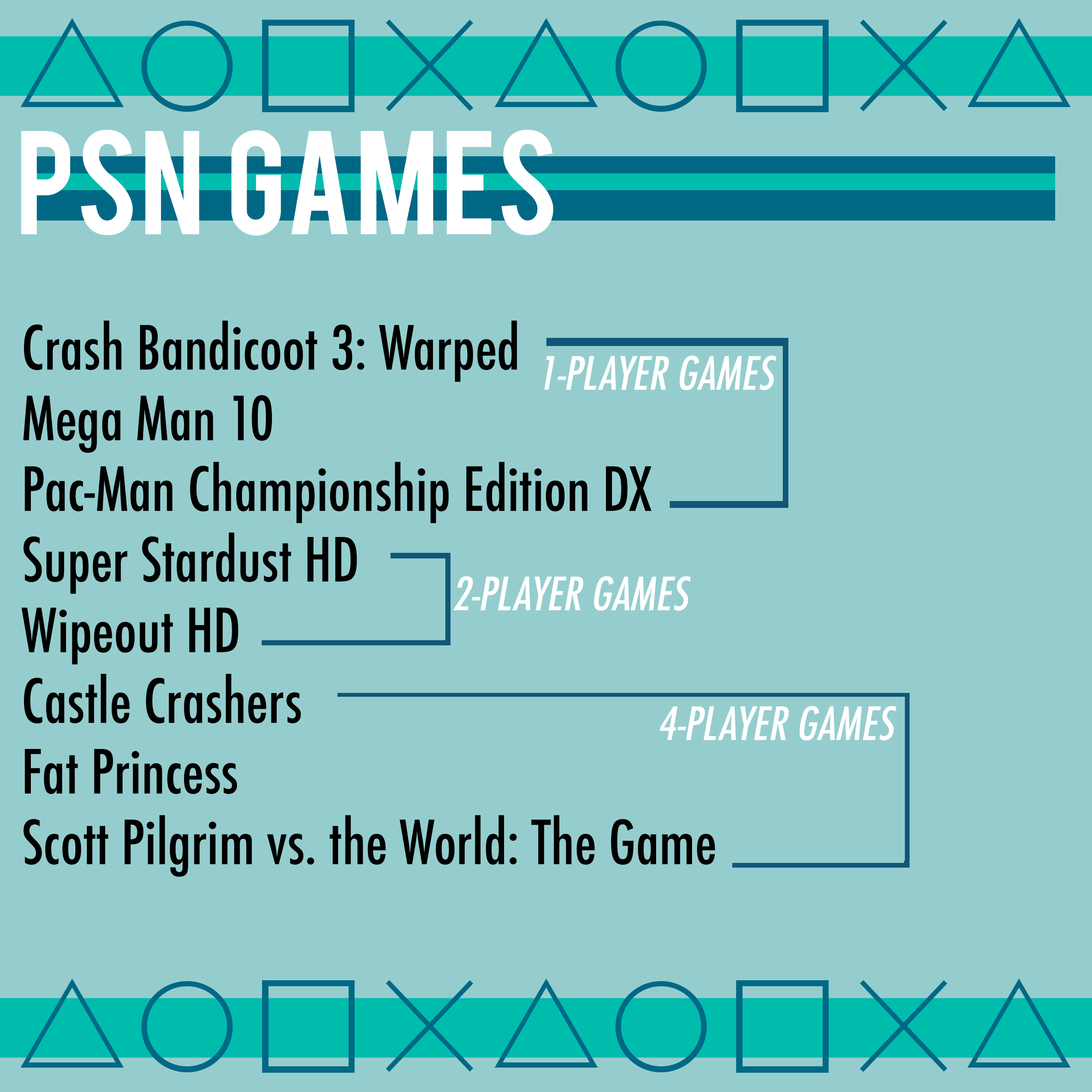 PSN Games at the ASLC
