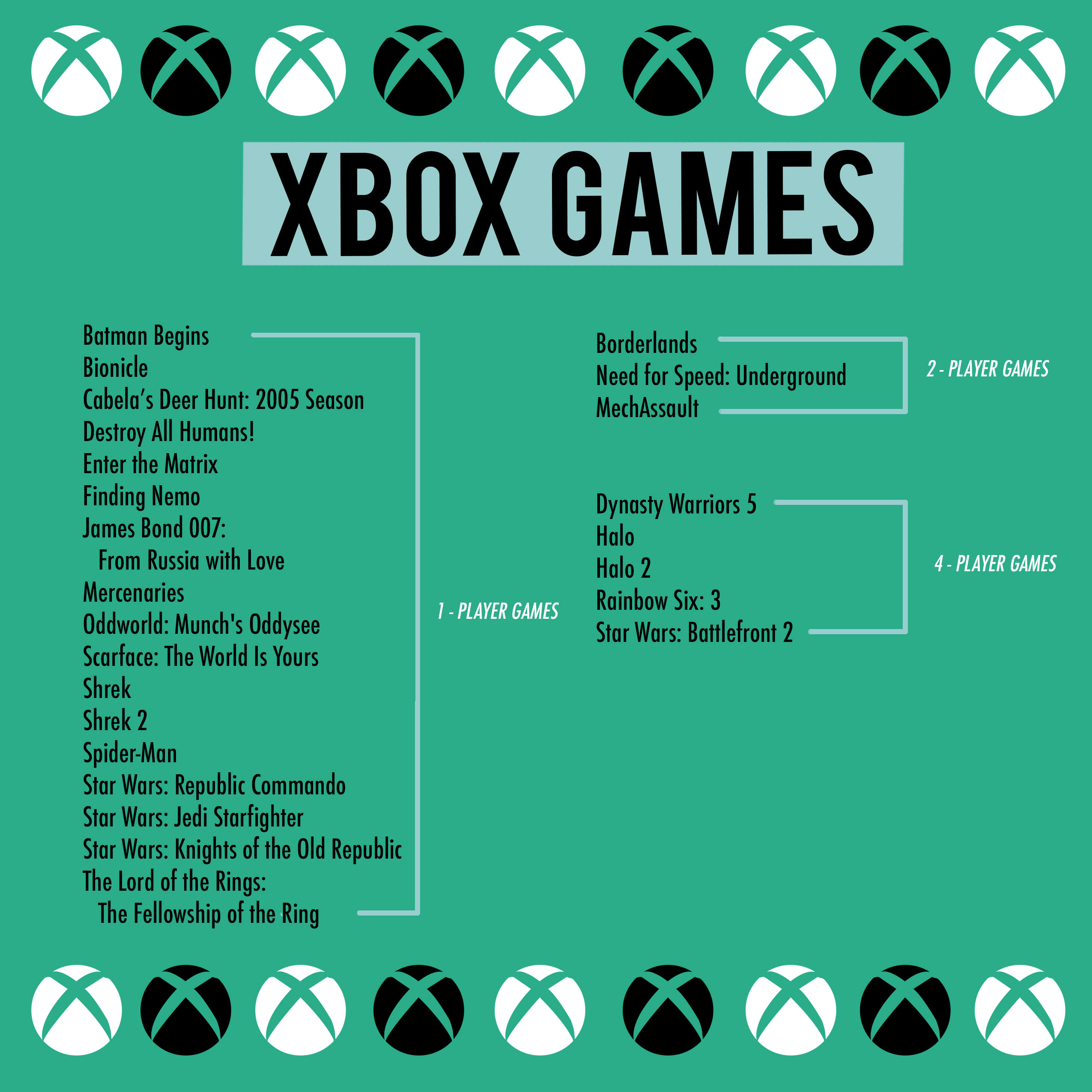 Xbox Games at the ASLC